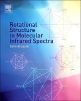 Rotational Structure in Molecular...