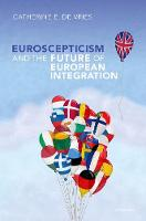 Euroscepticism and the Future of...