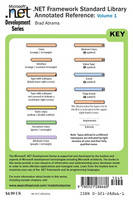 Net Class Libraries Reference Poster