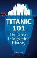 Titanic 101: The Great Infographic...