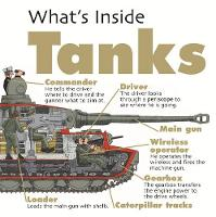What's Inside?: Tanks