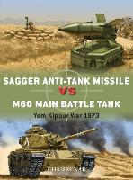 Sagger Anti-Tank Missile vs M60 Main...