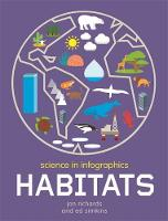 Science in Infographics: Habitats