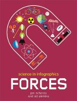Science in Infographics: Forces