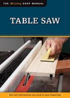 Table Saw: The Tool Information You...