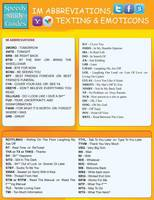 Instant Messaging Abbreviations,...