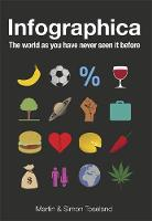 Infographica: The World As You Have...