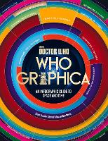 Whographica: An Infographic Guide to...