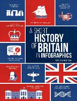 A Short History of Britain in...