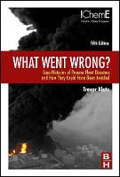 What Went Wrong: Case Histories of...