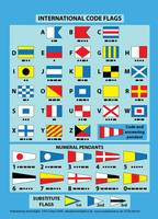 International Code Flags: ...