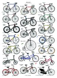 David Sparshott Bike Chart Print