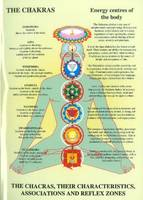 Chakras: Their Characteristics,...