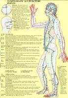 Symptomatic Acupuncture Points