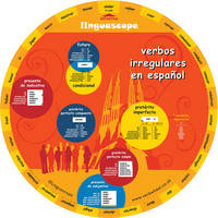 Spanish Verb Wheel (Verbos Irregulares En Espanol)