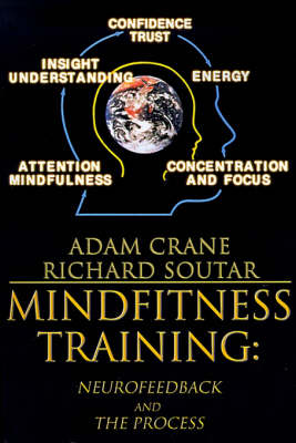 MindFitness Training: Neurofeedback and the Process, Consciousness, Self-Renewal, and the Technology of Self-Knowledge