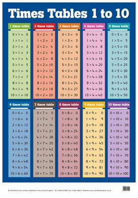 Printables Tables From 1 To 10 times tables 1 10 foyles bookstore 10