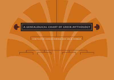 A Genealogical Chart of Greek Mythology