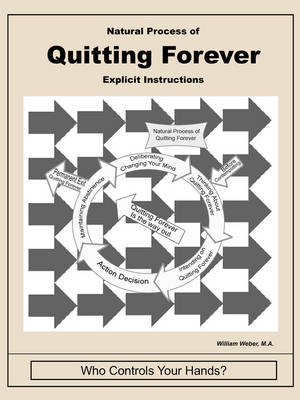 Natural Process of Quitting Forever: Explicit Instruction