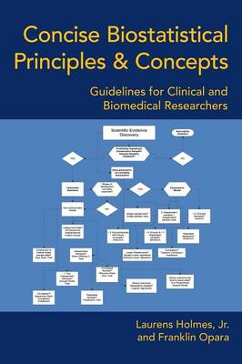 Concise Biostatistical Principles & Concepts