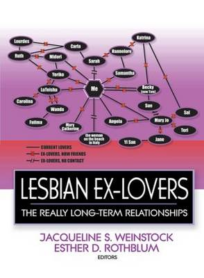 Lesbian Ex-Lovers: The Really Long-Term Relationships