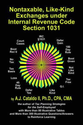 Nontaxable, Like-Kind Exchanges Under Internal Revenue Code Section 1031