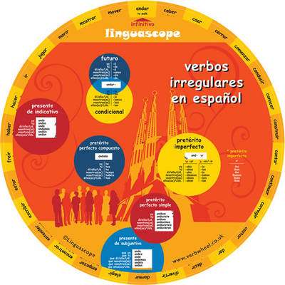 Spanish irregular verb wheel/Verbos irregulares del español