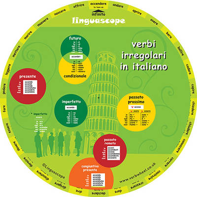Italian irregular verb wheel / Verbi irregolari in italiano