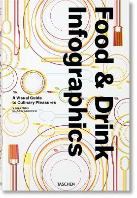 Food & Drink Infographics. A Visual Guide to Culinary Pleasures