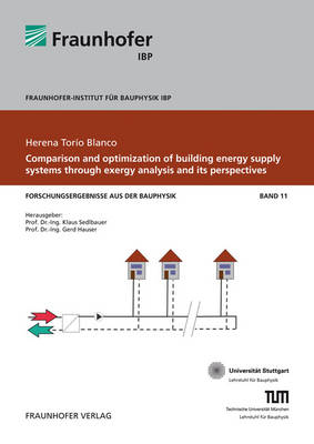 Comparison and Optimization of Building Energy Supply Systems Through Exergy Analysis and Its Perspectives
