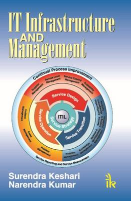 IT Infrastructure and Management
