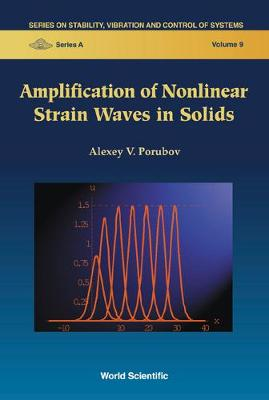 Amplification Of Nonlinear Strain Waves In Solids