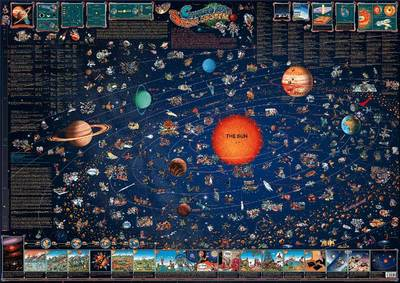 Children's Solar System Map