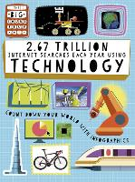 The Big Countdown: 2.67 Trillion...