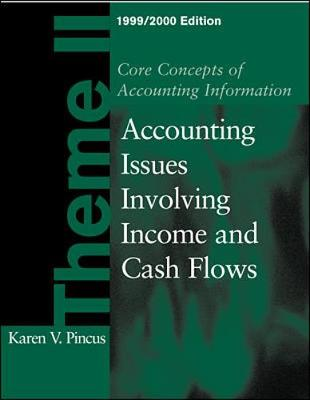 Core Concepts of Accounting Information: Theme 2
