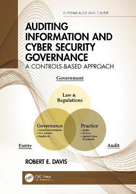 Auditing Information and Cyber Security Governance: A Controls-Based Approach