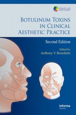 Botulinum Toxins in Clinical Aesthetic Practice