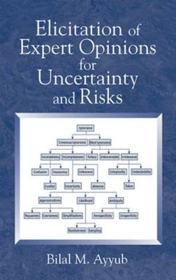 Elicitation of Expert Opinions for Uncertainty and Risks