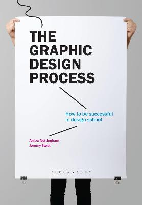 The Graphic Design Process: How to Be Successful in Design School