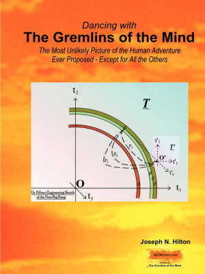 Dancing with the Gremlins of the Mind
