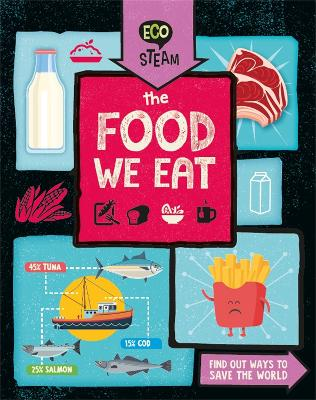 Eco STEAM: The Food We Eat