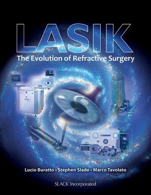 LASIK: The Evolution of Refractive Surgery