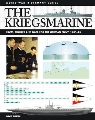 The Kriegsmarine: Facts, Figures and Data for the German Navy, 1935-45